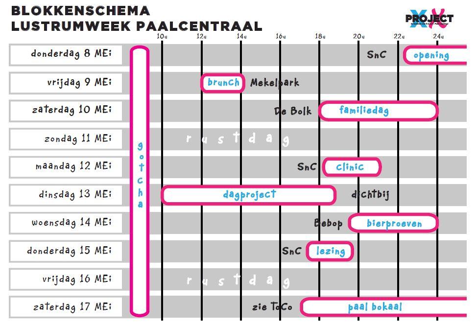 Blokkenschema